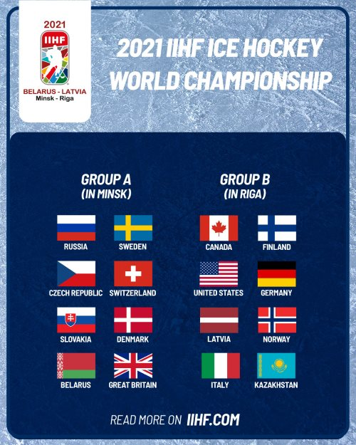 Iihf Groups For Minsk Riga 2021